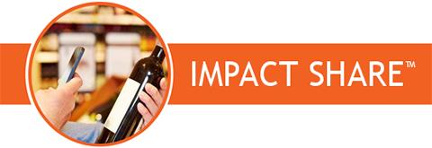 Impact Share Program