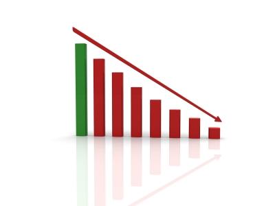 Decreasing Bar Chart