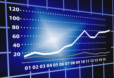 Customer Impact Reports